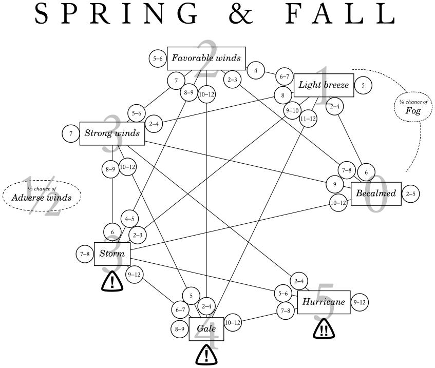http://idiomdrottning.org/aq-weather-board-springfall.png