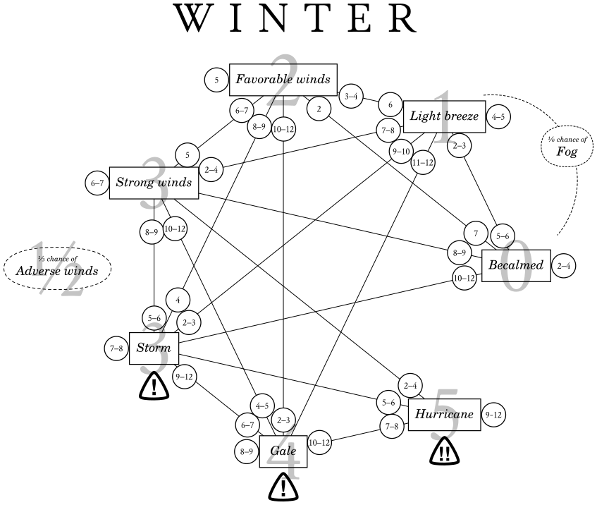 http://idiomdrottning.org/aq-weather-board-winter.png
